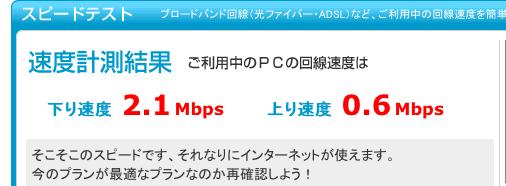 イーモバイルGP02の通信速度
