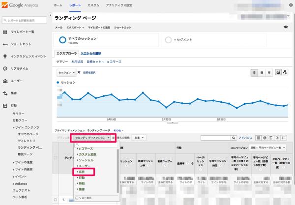 Google Analyticsキーワード